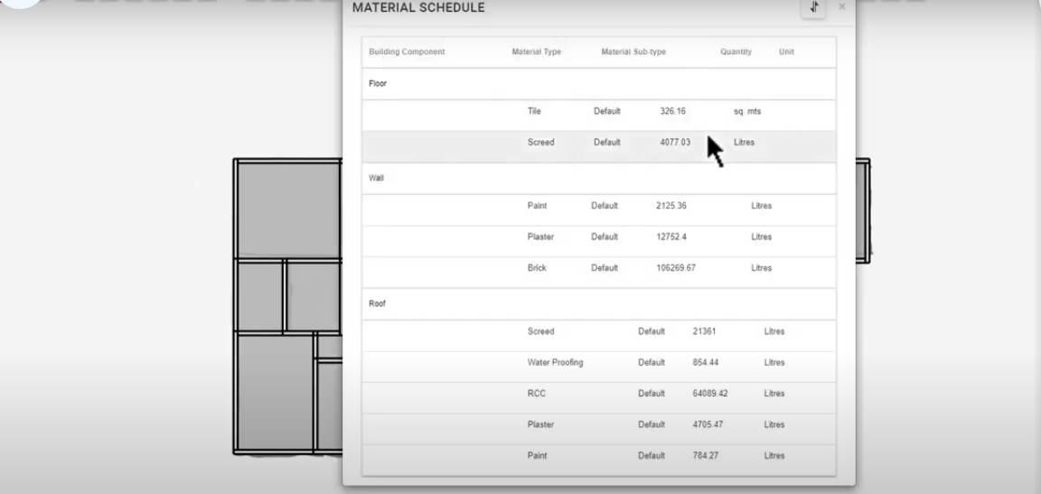 Snaptrude helps architects calculate Bill of Quantities