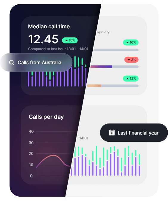 Enfonica customizable reports user interface illustration