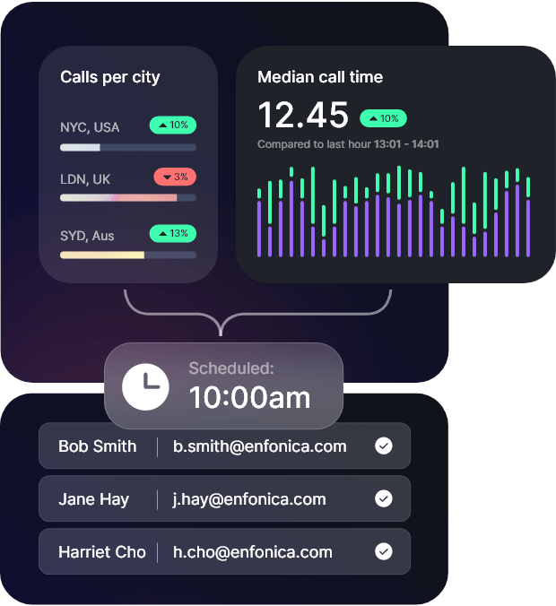 Enfonica scheduling user interface illustration