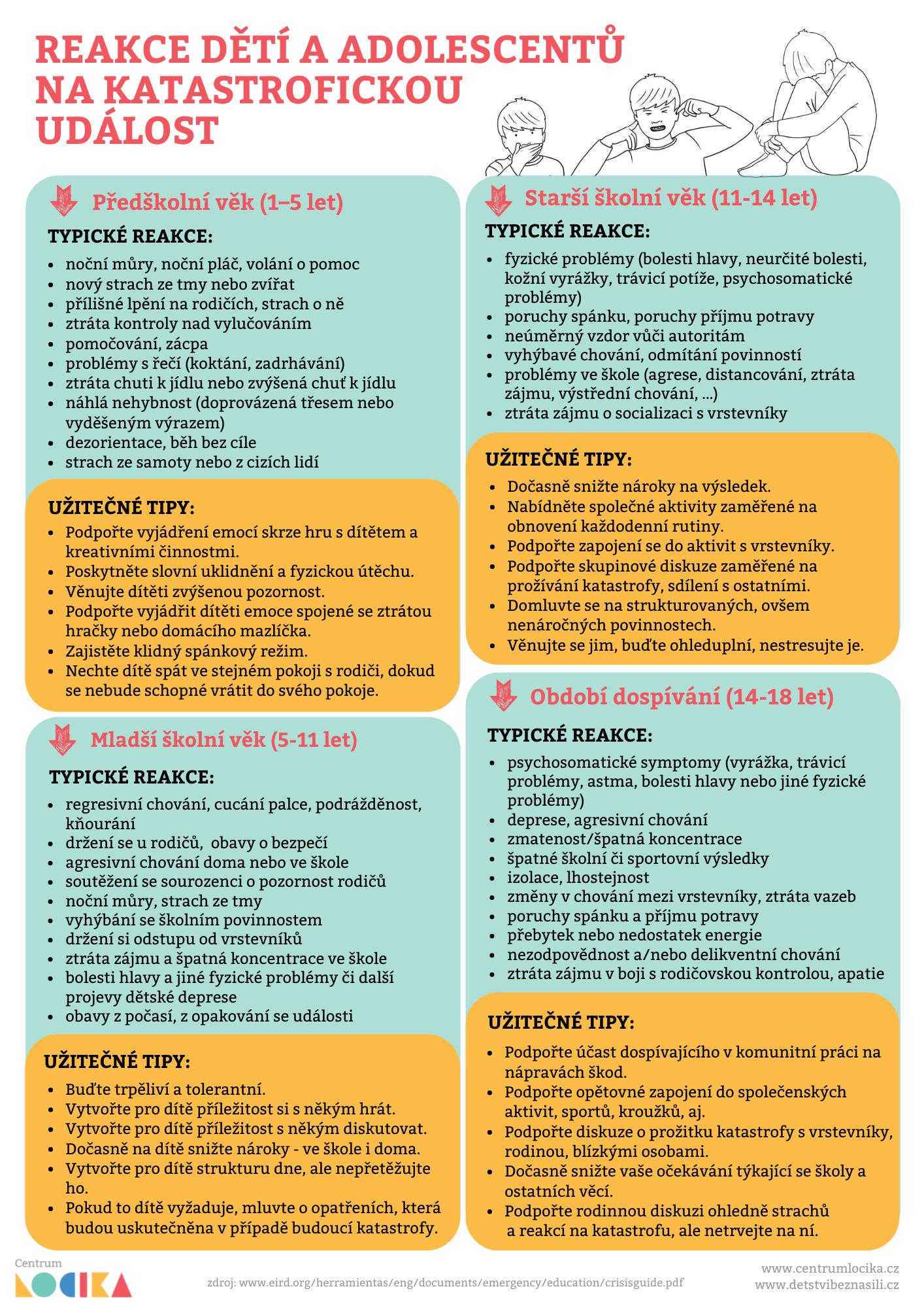 Přinášíme vám pár tipů, jak pečovat o duševní zdraví dítěte a jak mu pomoci.
