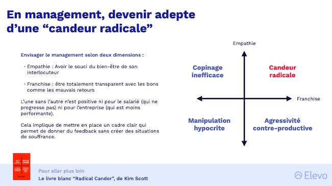 Candeur-Radicale