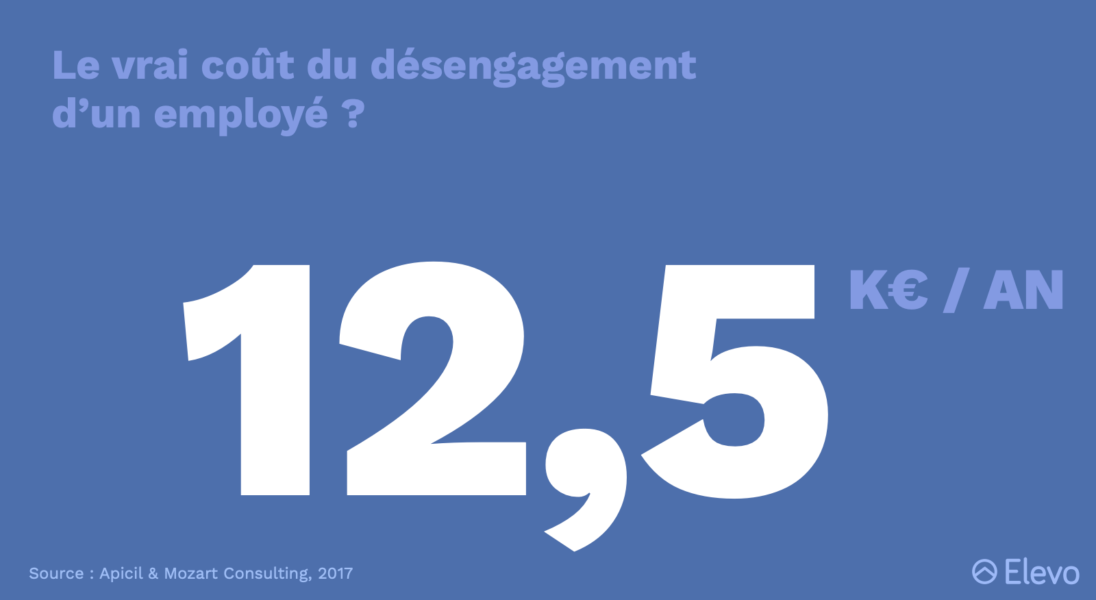 Coût du désengagement d'un salarié