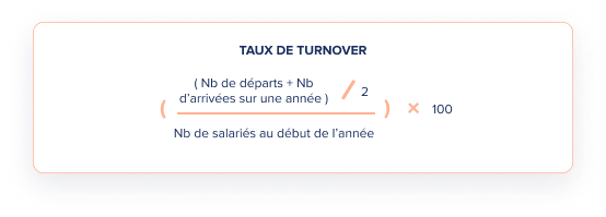 taux de turn-over