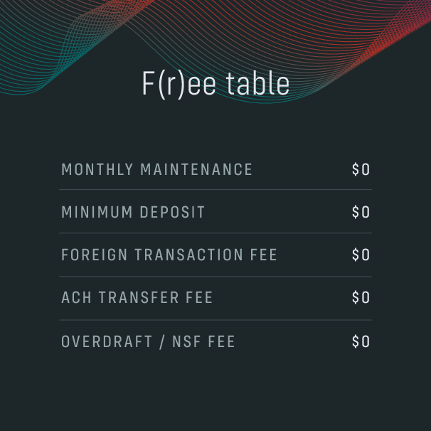 """An ad for Passbook showing a table of fees with all of them being $0, with a headline which says """"F(r)ee table"""""""