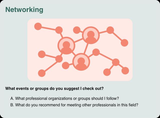 Conversation card: Networking