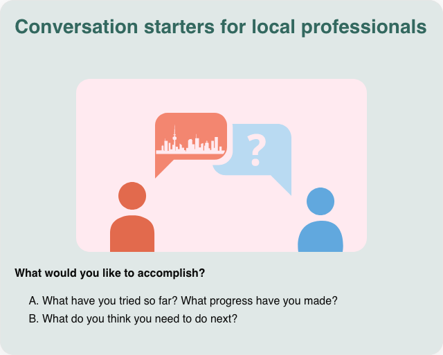 Conversation card: Conversation starts for local professionals