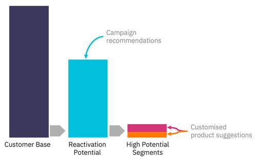 Illustration of the segmentation result (click to enlarge)