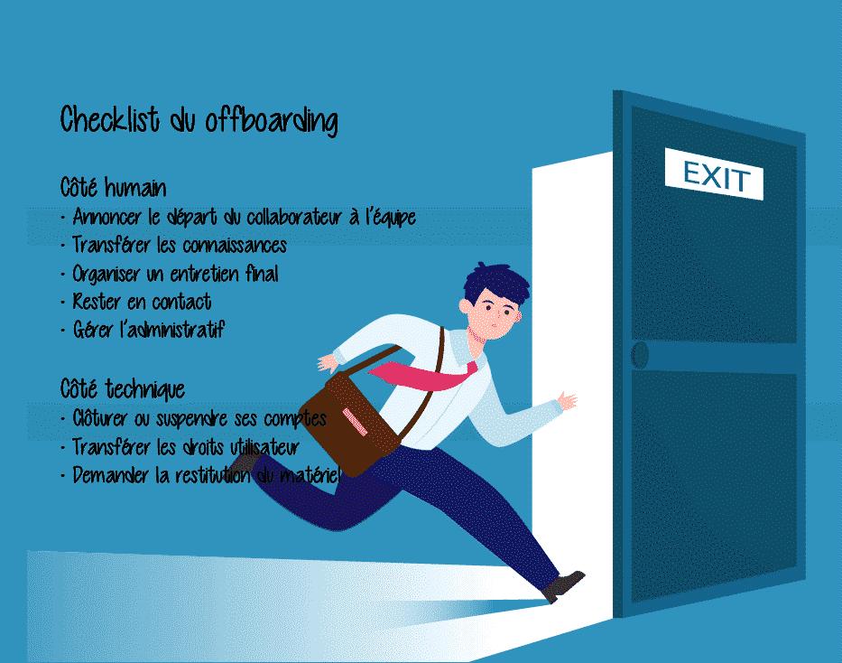 Checklist du offboarding