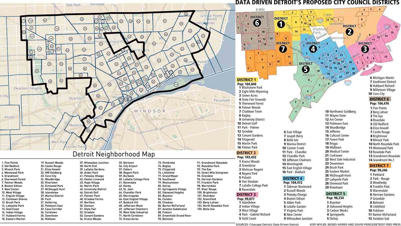 Examples of Detroit neighborhood maps I found online that were hard to read.