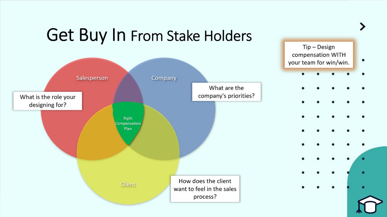 how-to-set-a-sales-compensation-plan