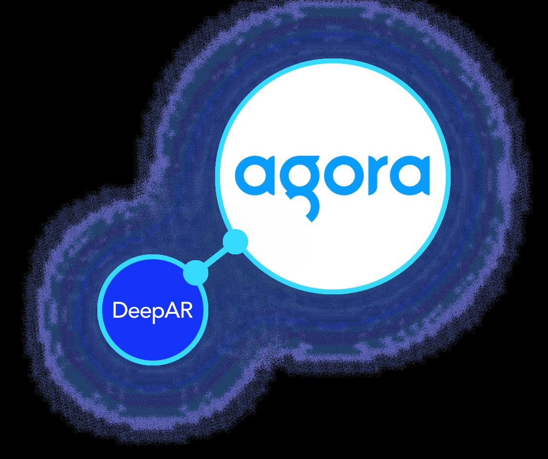 Diagram showing Agora & DeepAR integration