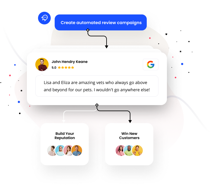 Create review campaigns, build your reputation and win more customers