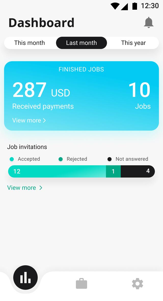 Wowzi influencer mobile app