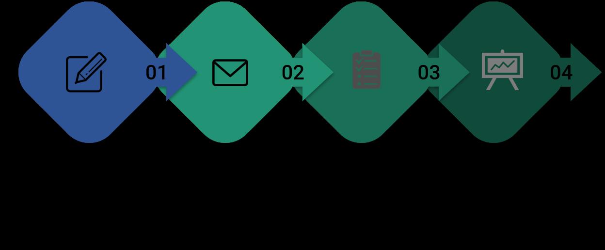 Flow integratie inschrijvingen met bezoekersregistratie