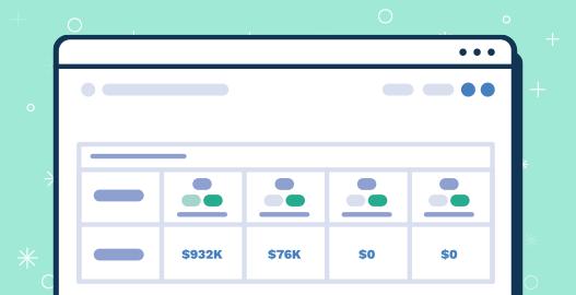 A fullcast.io sales planning UI design illustrating a smart plan