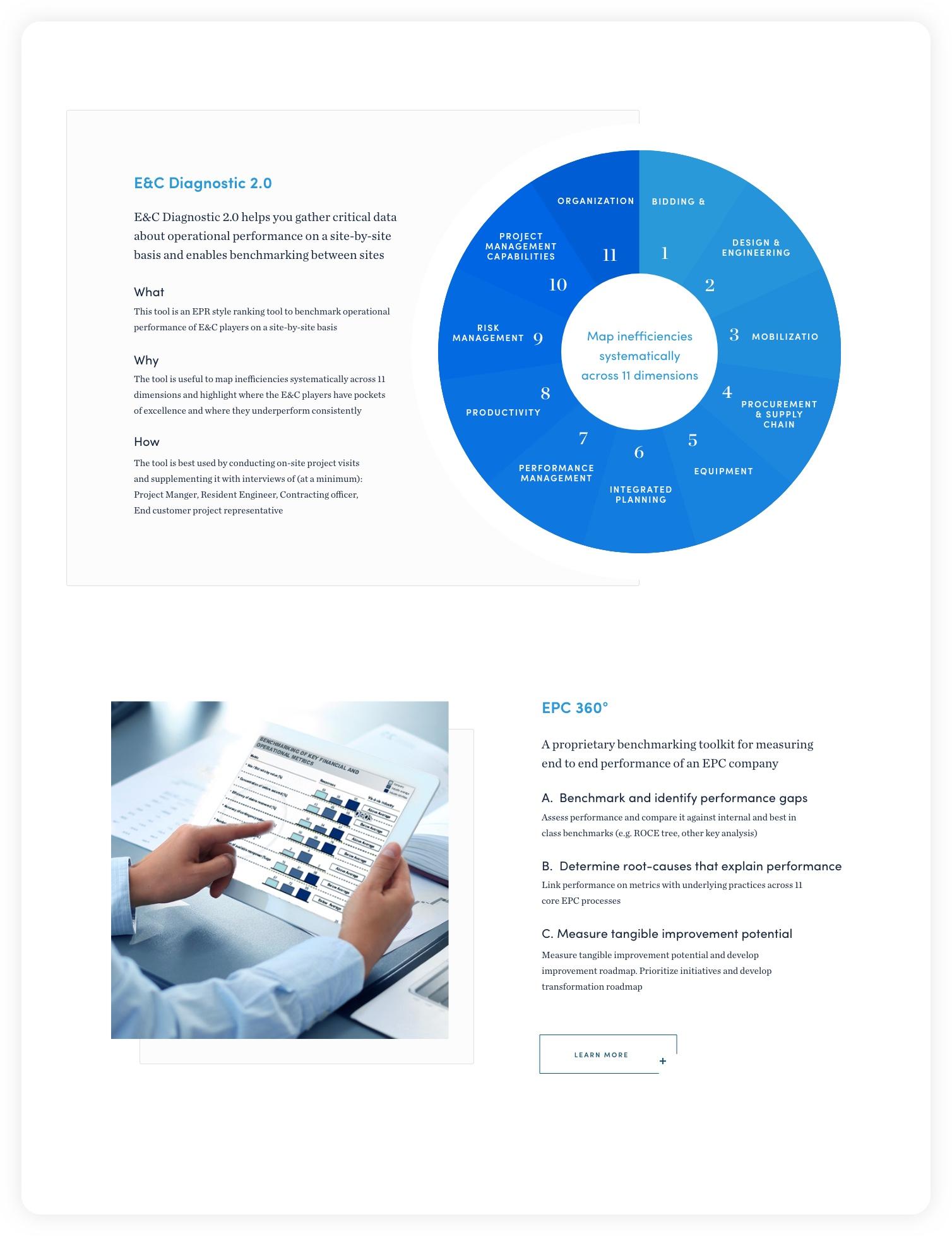 Design for E&C diagnostics pie chart – McKinsey C&E experience website: Navigating complexity