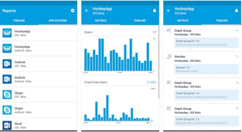 Hockeyapp is part of Microsoft and has an edge over other platforms aas they have app distribution as well | UserExperior