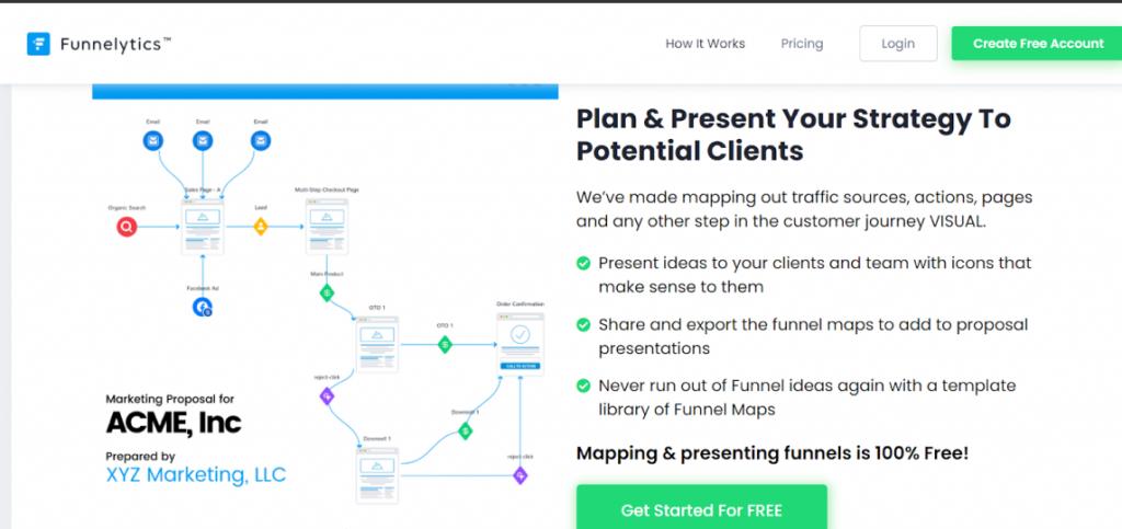 Funnelytics funnel analytics platform