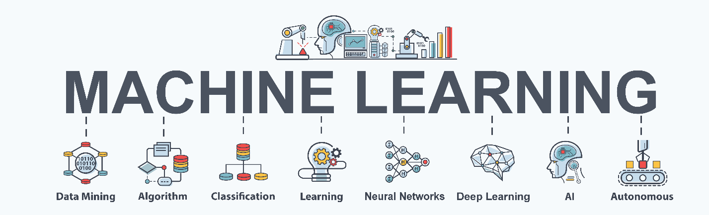 Efficient learning that positively impacts learner outcomes and reduces organizational costs