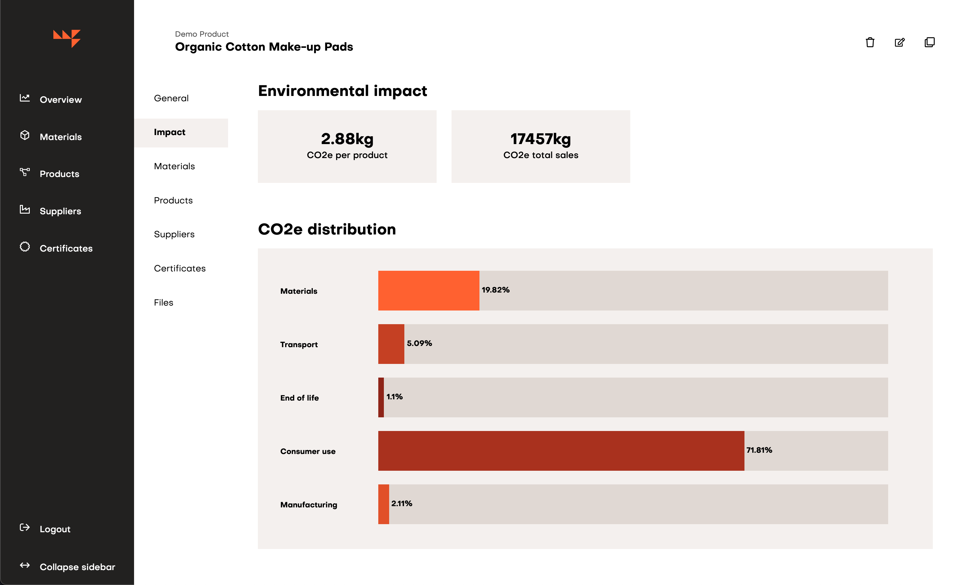 Screen view of a page on the MadeFrom platform profiling the environmental impact, and CO2e distribution, of one product. Visible are numerical values, a menu, and a bar chart.