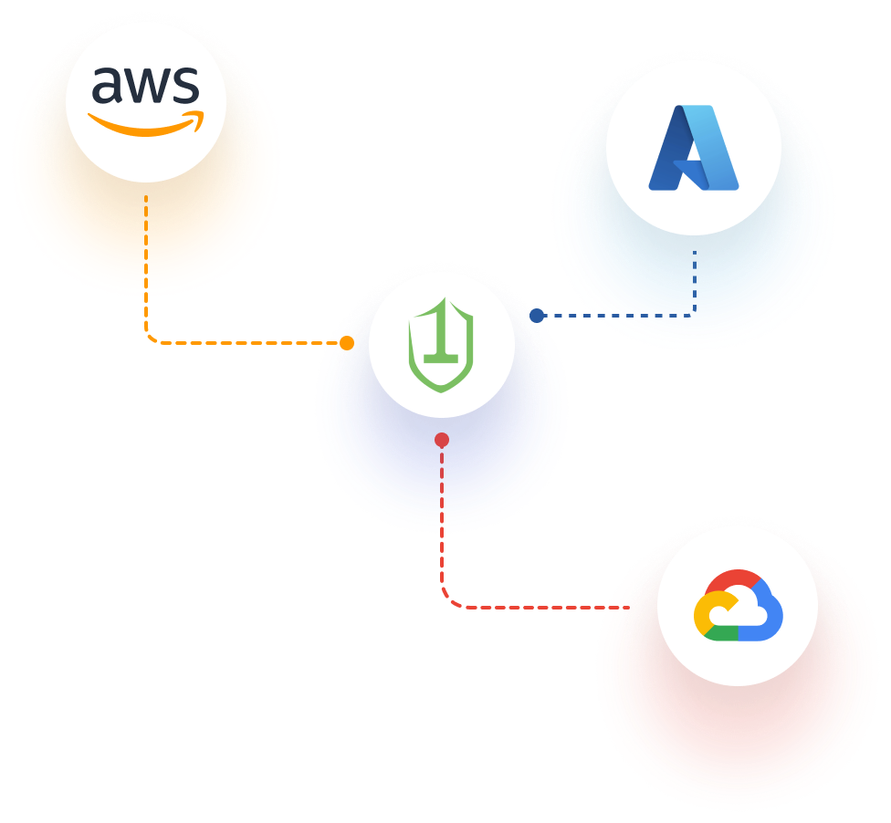 Connection with AWS, Azure and Google Cloud