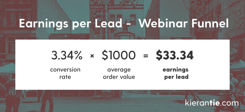 Webinar funnel earnings per lead
