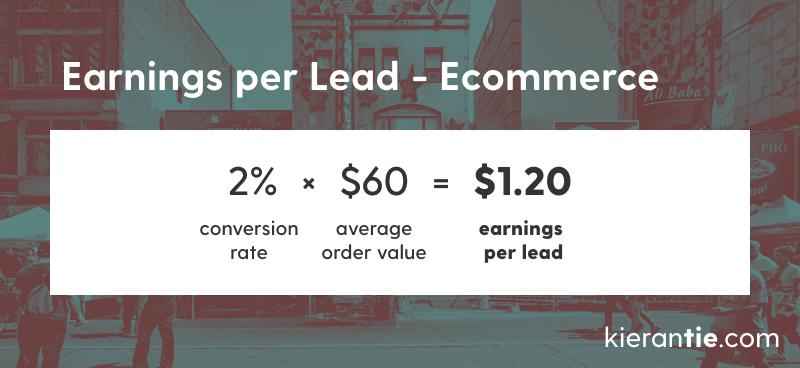 Ecommerce earnings per lead