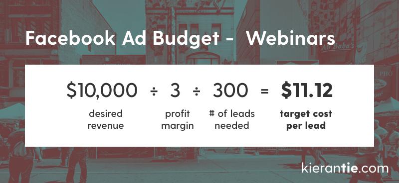 Webinar funnel Facebook ads budget