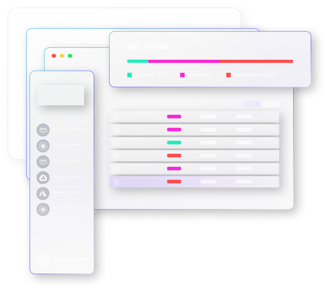 Multi-Cloud Inventory
