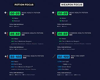 Arcana Infographic