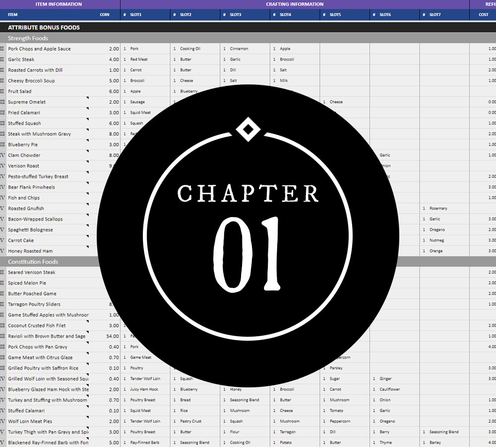 Chapter 1 Market and Trading