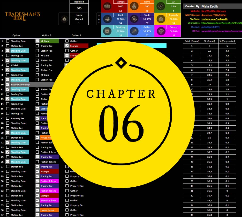 Chapter 6 Territory Standing